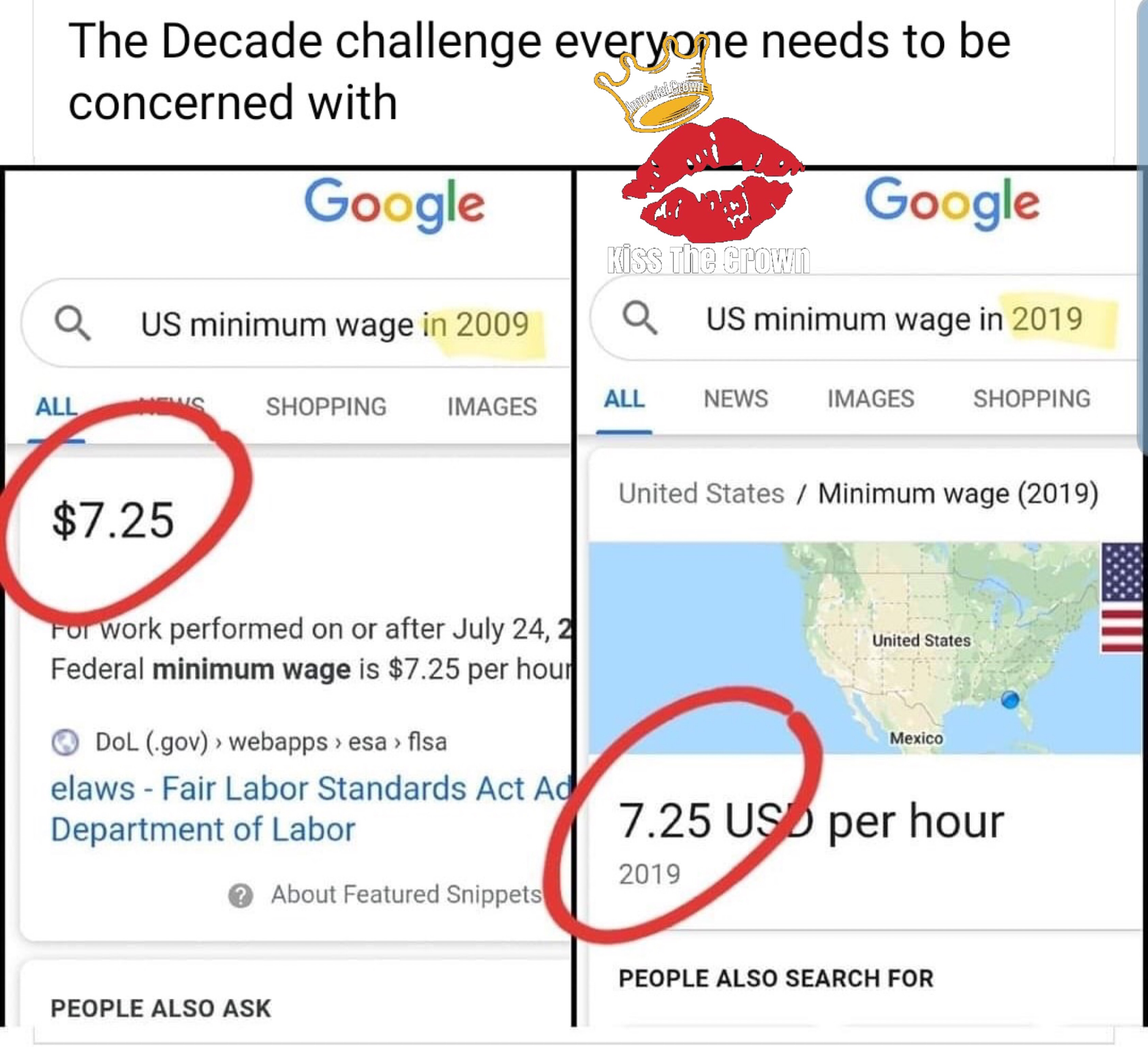 The decade challenge everyone needs to be concerned with